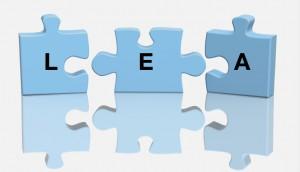 LEA-Prinzip, leicht lernen, einfach auszuführen, am Arbeitsplatz